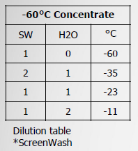 Kia Concentrate 60c Screenwash Fluid 250ml
